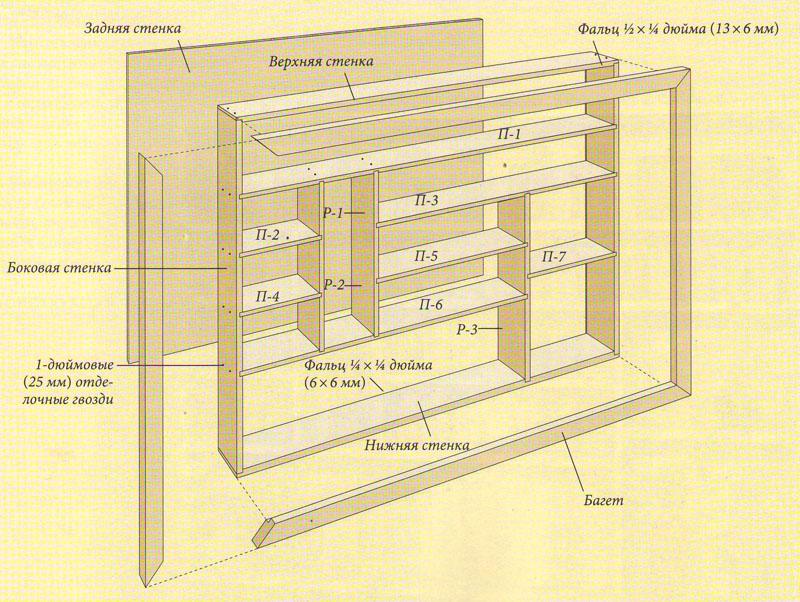 чертеж деревянного стеллажа